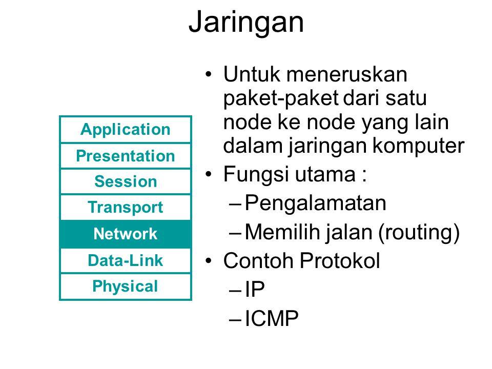 Jaringan Untuk meneruskan paket-paket dari satu node ke node yang lain dalam jaringan komputer Fungsi utama : –Pengalamatan –Memilih jalan (routing) C