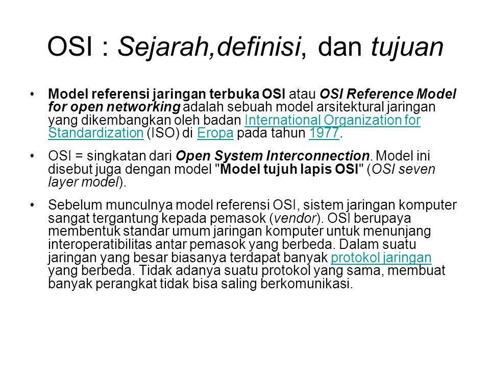 OSI : Sejarah,definisi, dan tujuan Model referensi jaringan terbuka OSI atau OSI Reference Model for open networking adalah sebuah model arsitektural