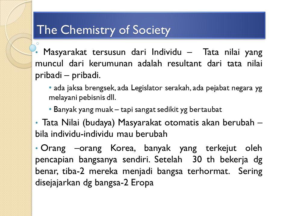 The Chemistry of Society Masyarakat tersusun dari Individu – Tata nilai yang muncul dari kerumunan adalah resultant dari tata nilai pribadi – pribadi.