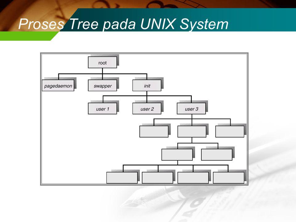 Proses Tree pada UNIX System