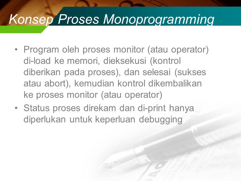 Konsep Proses Monoprogramming Program oleh proses monitor (atau operator) di-load ke memori, dieksekusi (kontrol diberikan pada proses), dan selesai (sukses atau abort), kemudian kontrol dikembalikan ke proses monitor (atau operator) Status proses direkam dan di-print hanya diperlukan untuk keperluan debugging