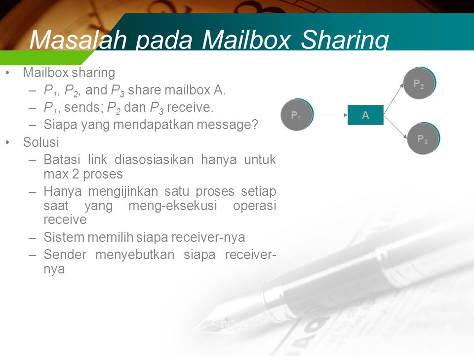 Masalah pada Mailbox Sharing Mailbox sharing –P 1, P 2, and P 3 share mailbox A.