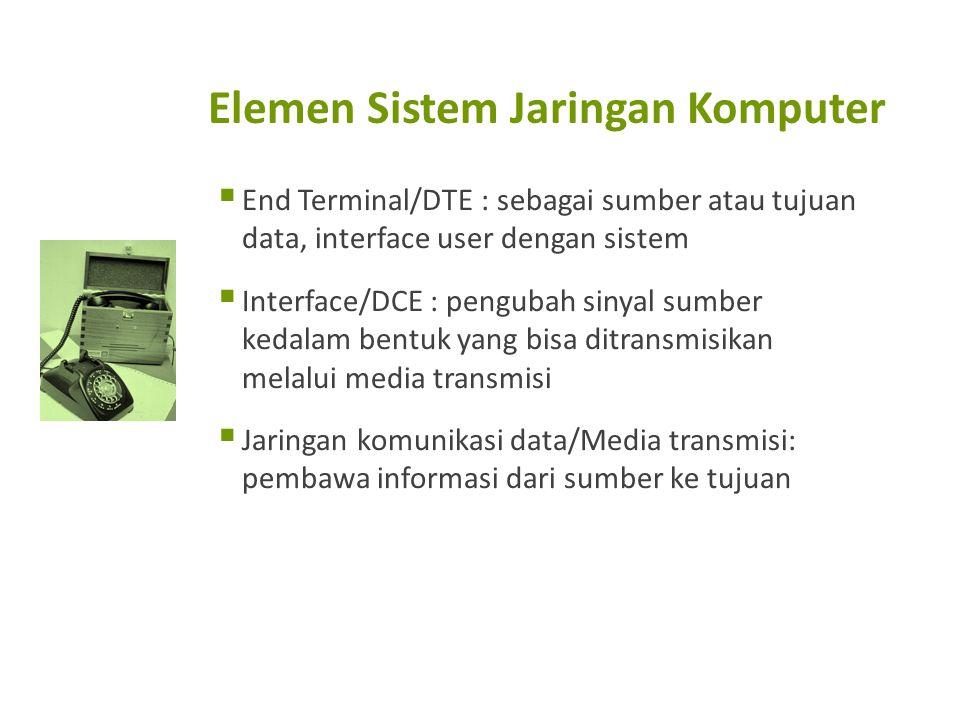 Elemen Sistem Jaringan Komputer  End Terminal/DTE : sebagai sumber atau tujuan data, interface user dengan sistem  Interface/DCE : pengubah sinyal sumber kedalam bentuk yang bisa ditransmisikan melalui media transmisi  Jaringan komunikasi data/Media transmisi: pembawa informasi dari sumber ke tujuan