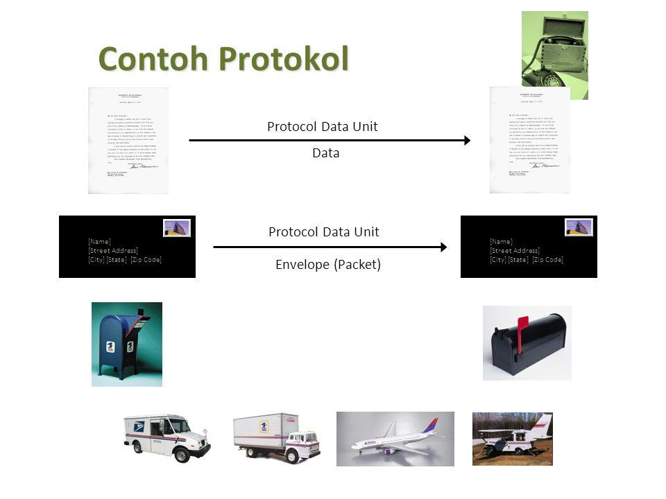 Contoh Protokol Protocol Data Unit Data [Name] [Street Address] [City] [State] [Zip Code] [Name] [Street Address] [City] [State] [Zip Code] Protocol Data Unit Envelope (Packet)