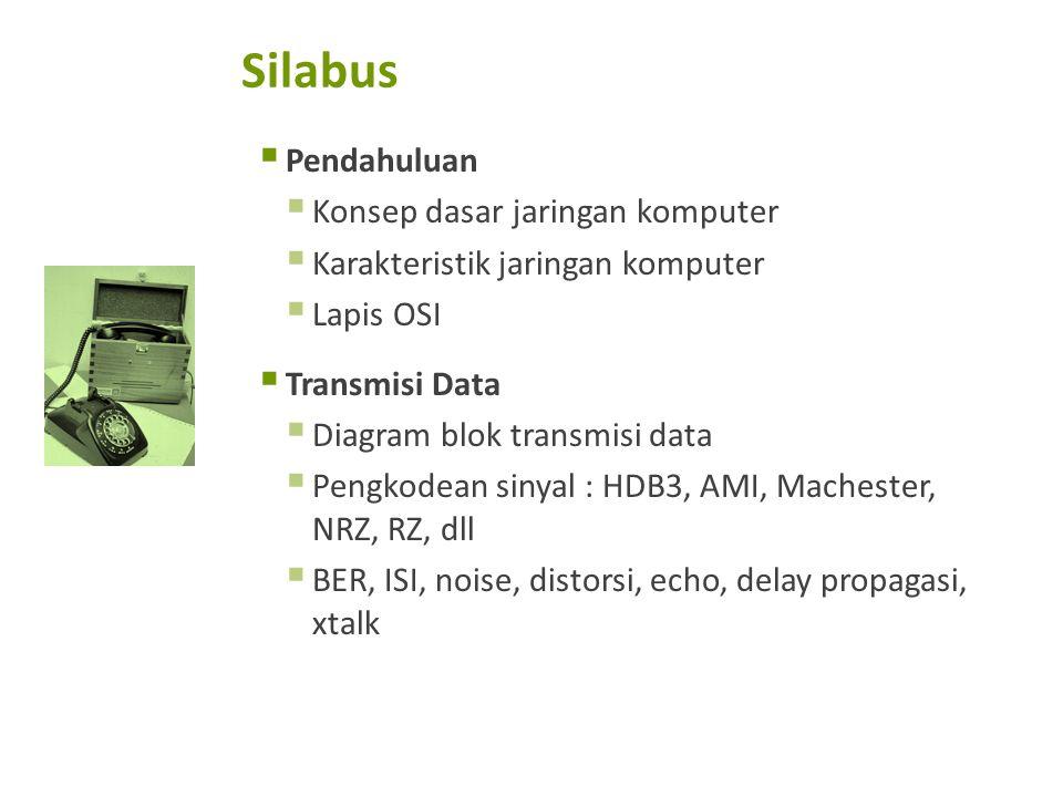 Silabus  Pendahuluan  Konsep dasar jaringan komputer  Karakteristik jaringan komputer  Lapis OSI  Transmisi Data  Diagram blok transmisi data  Pengkodean sinyal : HDB3, AMI, Machester, NRZ, RZ, dll  BER, ISI, noise, distorsi, echo, delay propagasi, xtalk