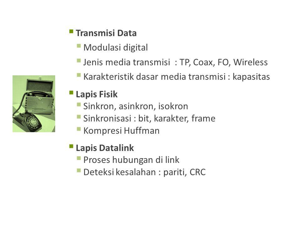  Transmisi Data  Modulasi digital  Jenis media transmisi : TP, Coax, FO, Wireless  Karakteristik dasar media transmisi : kapasitas  Lapis Fisik  Sinkron, asinkron, isokron  Sinkronisasi : bit, karakter, frame  Kompresi Huffman  Lapis Datalink  Proses hubungan di link  Deteksi kesalahan : pariti, CRC