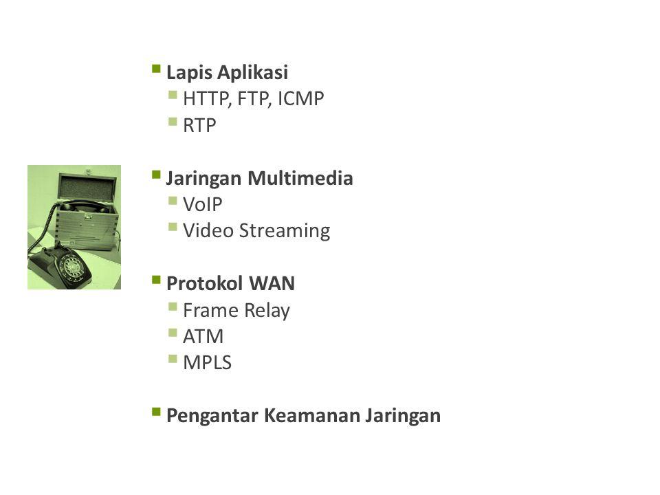  Lapis Aplikasi  HTTP, FTP, ICMP  RTP  Jaringan Multimedia  VoIP  Video Streaming  Protokol WAN  Frame Relay  ATM  MPLS  Pengantar Keamanan Jaringan