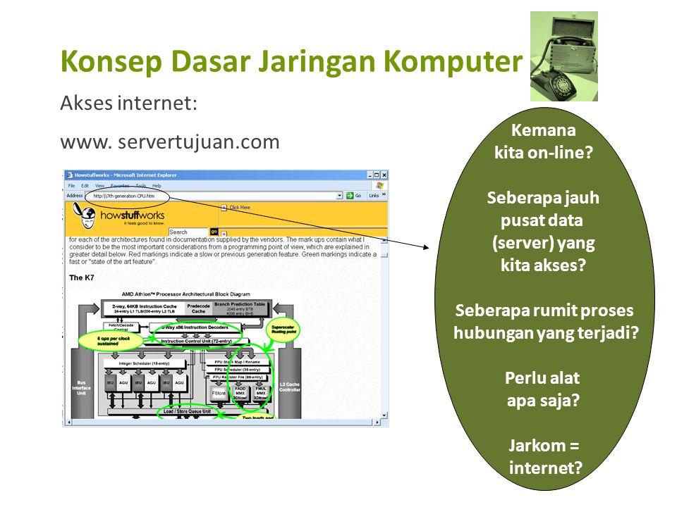 Konsep Dasar Jaringan Komputer Akses internet: www.
