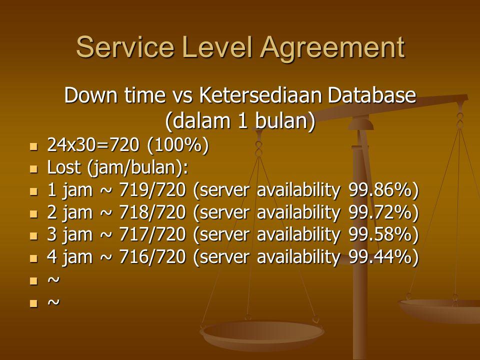 Service Level Agreement Down time vs Ketersediaan Database (dalam 1 bulan) 24x30=720 (100%) 24x30=720 (100%) Lost (jam/bulan): Lost (jam/bulan): 1 jam