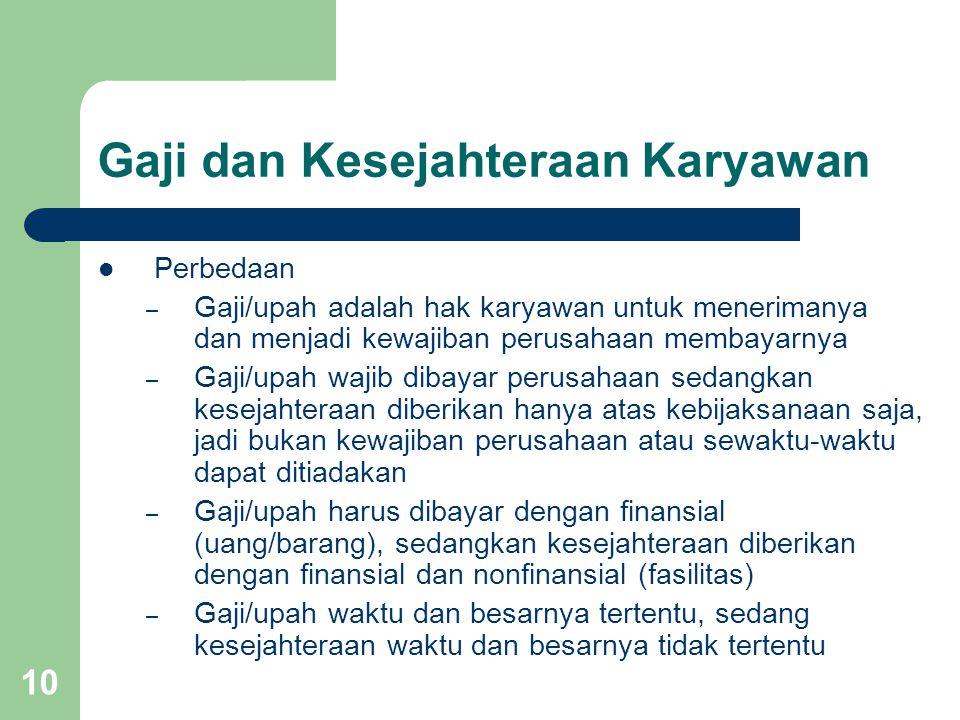 10 Gaji dan Kesejahteraan Karyawan Perbedaan – Gaji/upah adalah hak karyawan untuk menerimanya dan menjadi kewajiban perusahaan membayarnya – Gaji/upa