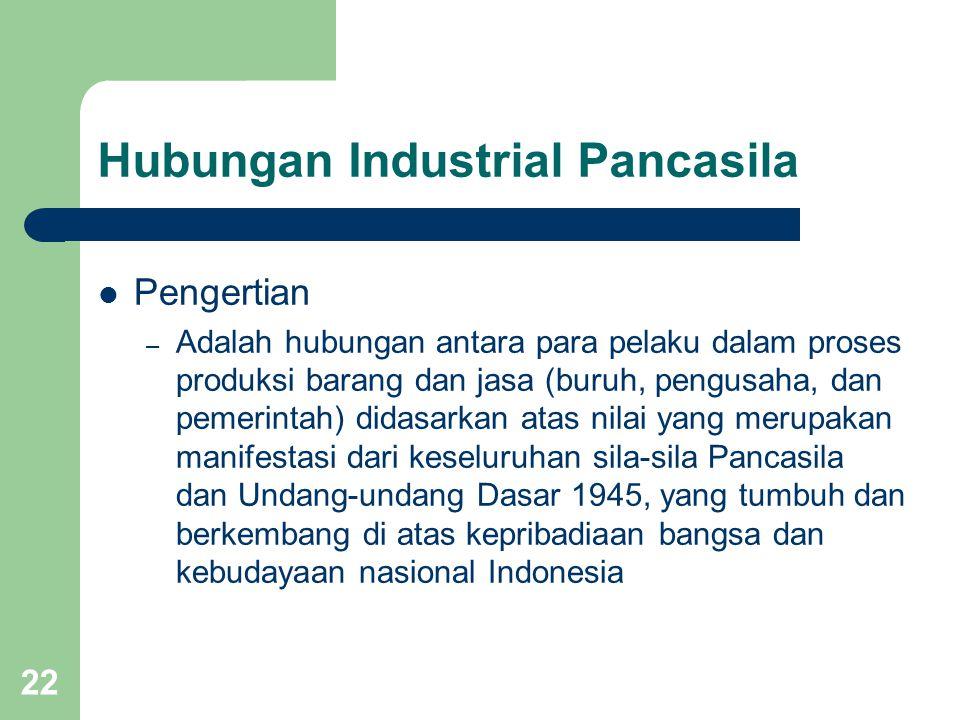22 Hubungan Industrial Pancasila Pengertian – Adalah hubungan antara para pelaku dalam proses produksi barang dan jasa (buruh, pengusaha, dan pemerint