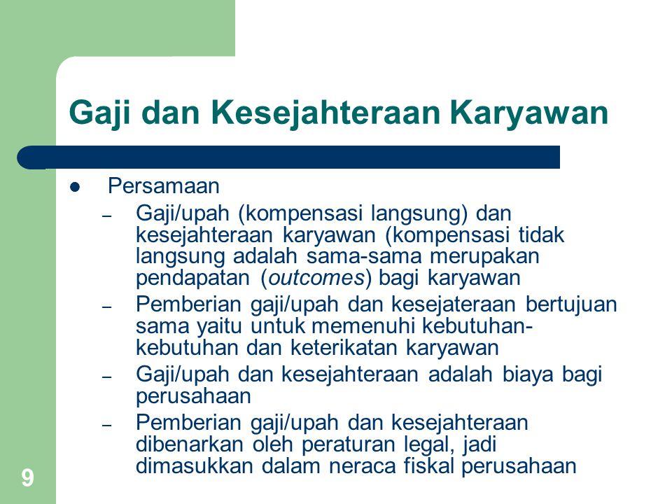 10 Gaji dan Kesejahteraan Karyawan Perbedaan – Gaji/upah adalah hak karyawan untuk menerimanya dan menjadi kewajiban perusahaan membayarnya – Gaji/upah wajib dibayar perusahaan sedangkan kesejahteraan diberikan hanya atas kebijaksanaan saja, jadi bukan kewajiban perusahaan atau sewaktu-waktu dapat ditiadakan – Gaji/upah harus dibayar dengan finansial (uang/barang), sedangkan kesejahteraan diberikan dengan finansial dan nonfinansial (fasilitas) – Gaji/upah waktu dan besarnya tertentu, sedang kesejahteraan waktu dan besarnya tidak tertentu