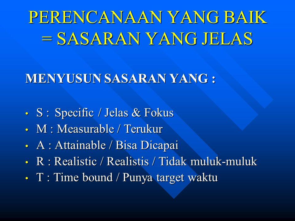PERENCANAAN YANG BAIK = SASARAN YANG JELAS MENYUSUN SASARAN YANG : S :Specific / Jelas & Fokus S :Specific / Jelas & Fokus M : Measurable / Terukur M