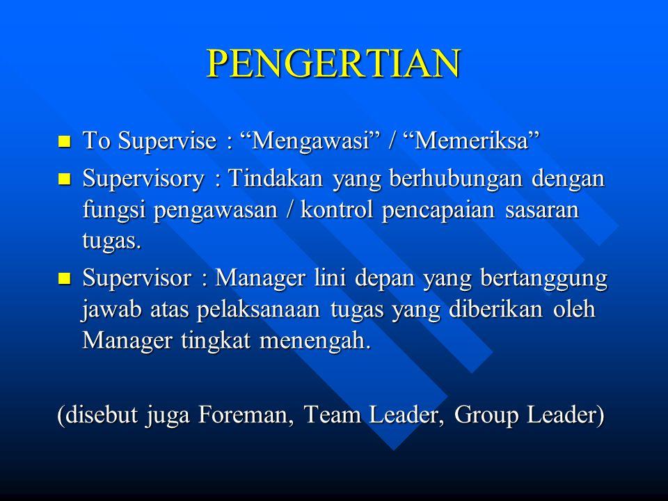 """PENGERTIAN To Supervise : """"Mengawasi"""" / """"Memeriksa"""" To Supervise : """"Mengawasi"""" / """"Memeriksa"""" Supervisory : Tindakan yang berhubungan dengan fungsi pen"""