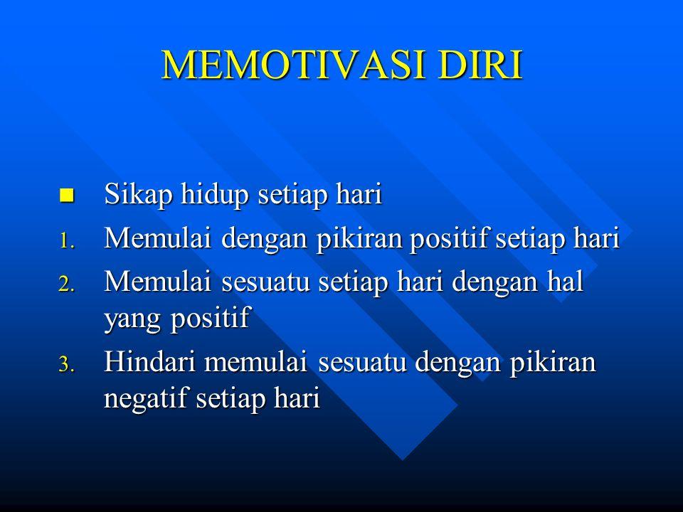 MEMOTIVASI DIRI Sikap hidup setiap hari Sikap hidup setiap hari 1. Memulai dengan pikiran positif setiap hari 2. Memulai sesuatu setiap hari dengan ha