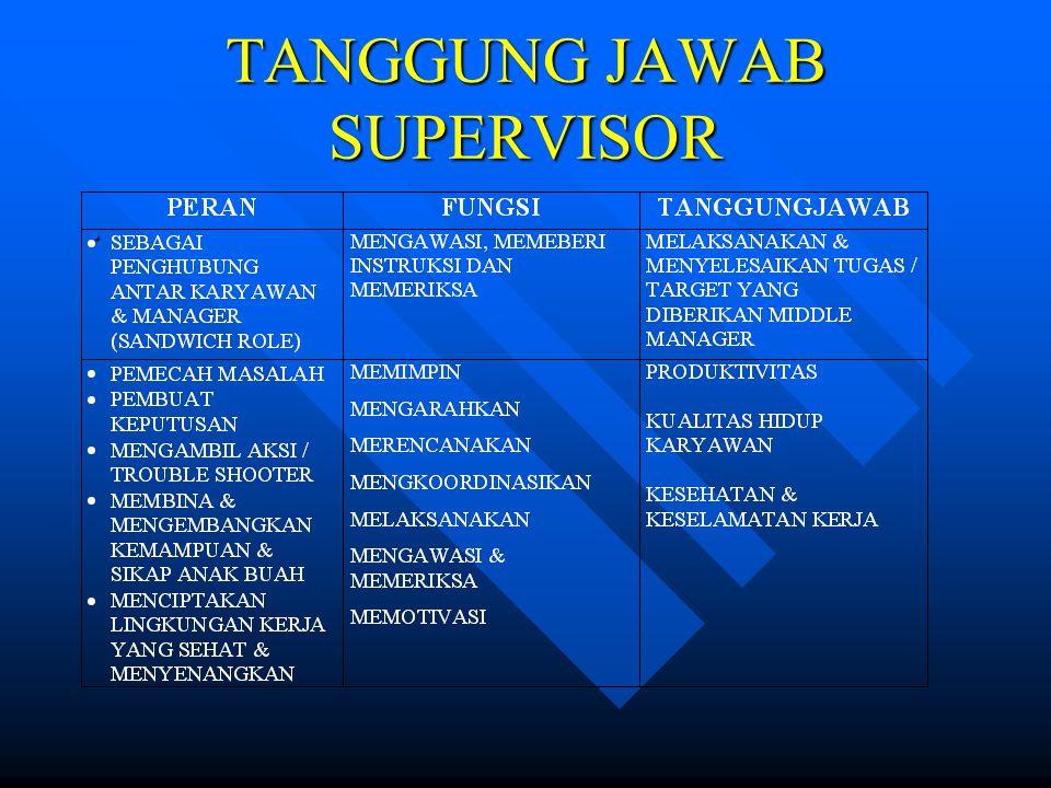 TANGGUNG JAWAB SUPERVISOR.
