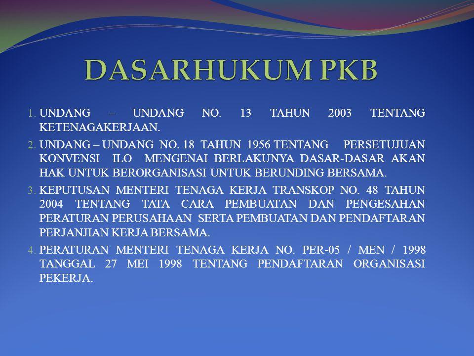 1. UNDANG – UNDANG NO. 13 TAHUN 2003 TENTANG KETENAGAKERJAAN. 2. UNDANG – UNDANG NO. 18 TAHUN 1956 TENTANG PERSETUJUAN KONVENSI ILO MENGENAI BERLAKUNY