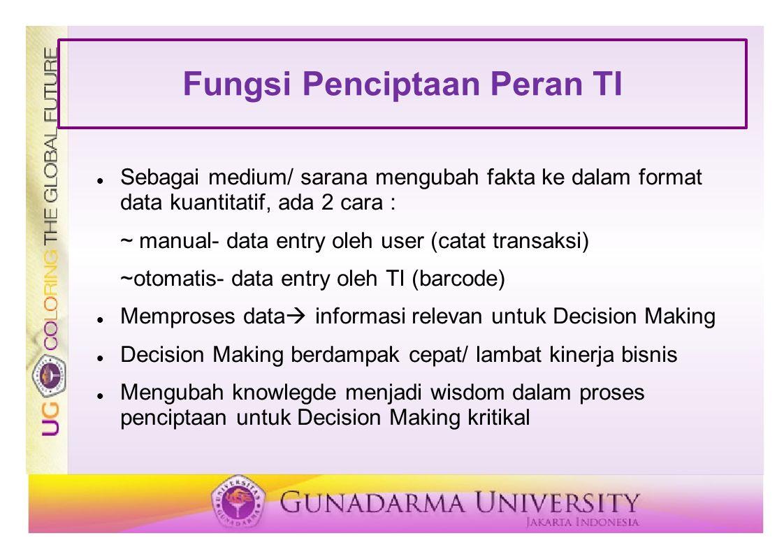 Fungsi Penciptaan Peran TI Sebagai medium/ sarana mengubah fakta ke dalam format data kuantitatif, ada 2 cara : ~ manual- data entry oleh user (catat