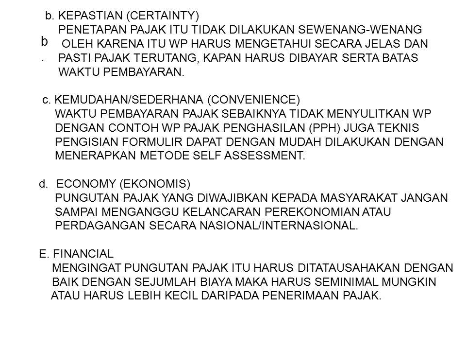 D.TEORI PEMUNGUTAN PAJAK 1.