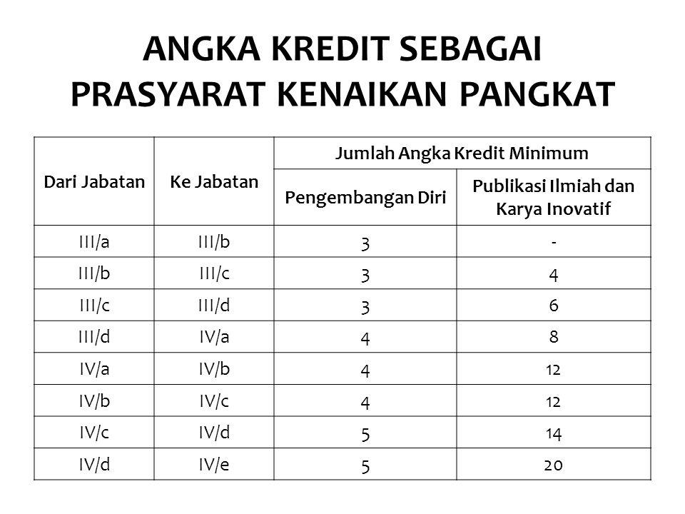 ANGKA KREDIT SEBAGAI PRASYARAT KENAIKAN PANGKAT Dari JabatanKe Jabatan Jumlah Angka Kredit Minimum Pengembangan Diri Publikasi Ilmiah dan Karya Inovat