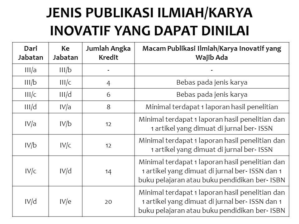JENIS PUBLIKASI ILMIAH/KARYA INOVATIF YANG DAPAT DINILAI Dari Jabatan Ke Jabatan Jumlah Angka Kredit Macam Publikasi Ilmiah/Karya Inovatif yang Wajib