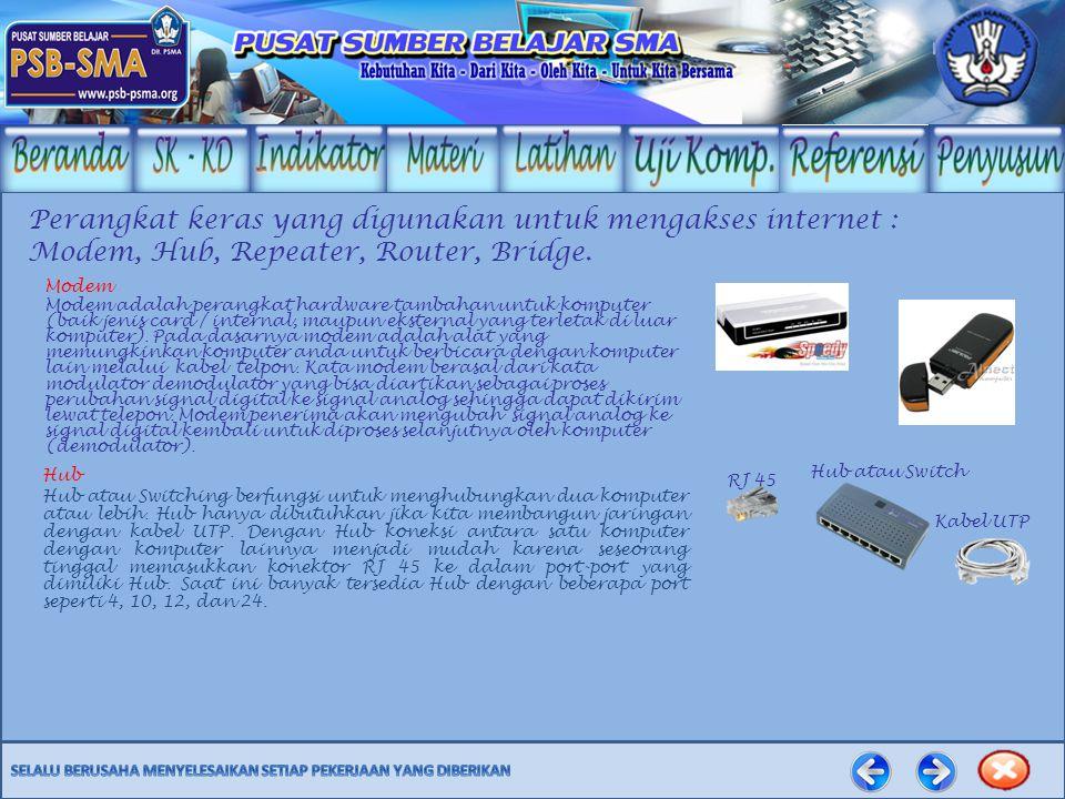 Repeater Repeater merupakan perangkat yang digunakan untuk menerima signal dan memancarkan kembali segnal tersebut dengan kekuatan yang sama dengan signal aslinya.
