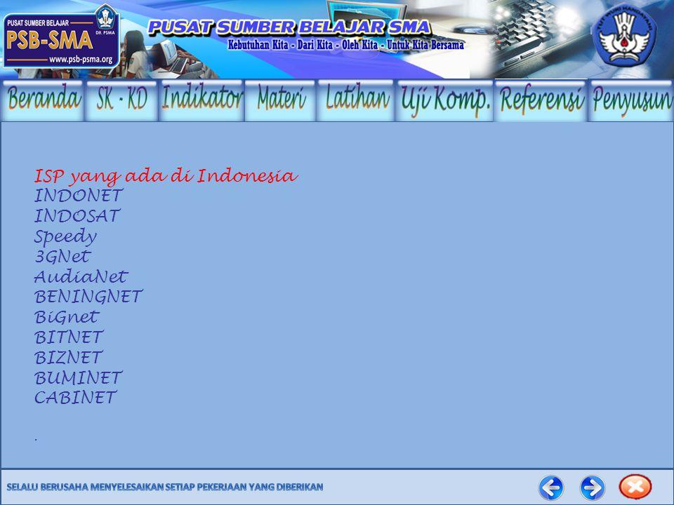 1.Tuliskan 5 perangkat keras akses internet beserta fungsinya .