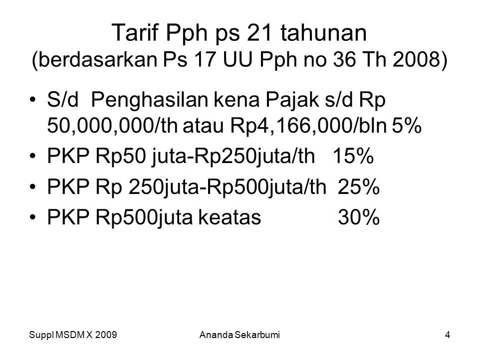 Tarif Pph ps 21 tahunan (berdasarkan Ps 17 UU Pph no 36 Th 2008) S/d Penghasilan kena Pajak s/d Rp 50,000,000/th atau Rp4,166,000/bln 5% PKP Rp50 juta