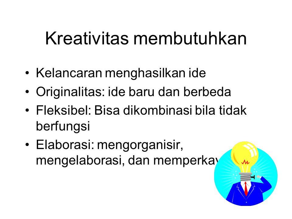 Kreativitas membutuhkan Kelancaran menghasilkan ide Originalitas: ide baru dan berbeda Fleksibel: Bisa dikombinasi bila tidak berfungsi Elaborasi: men