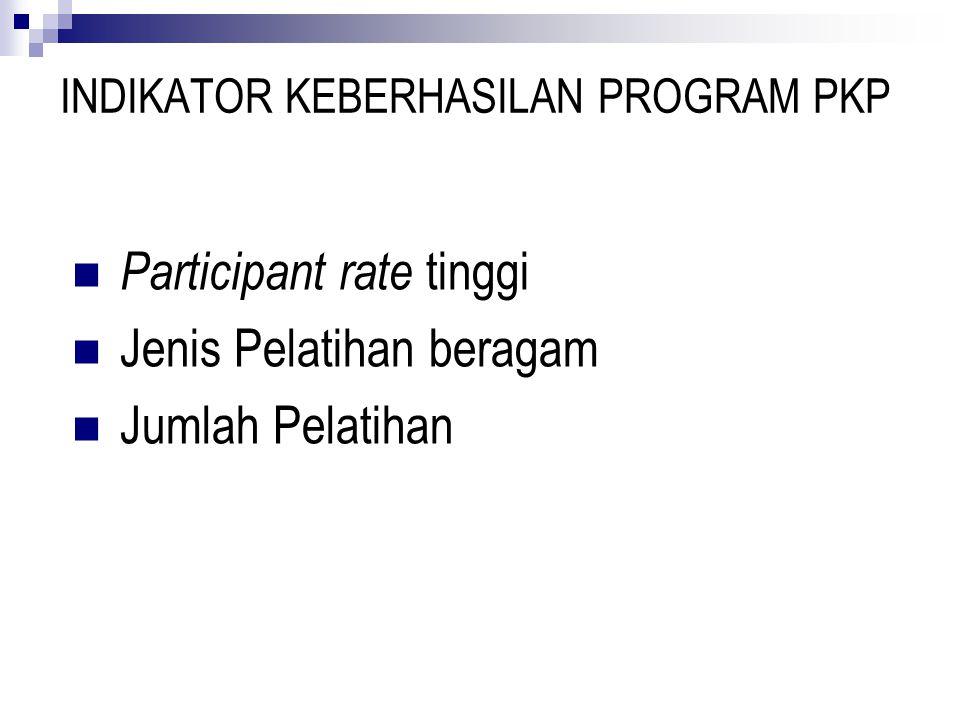 INDIKATOR KEBERHASILAN PROGRAM PKP Participant rate tinggi Jenis Pelatihan beragam Jumlah Pelatihan