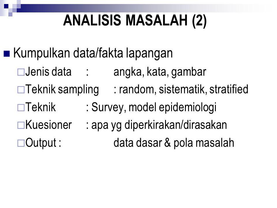 ANALISIS MASALAH (2) Kumpulkan data/fakta lapangan  Jenis data:angka, kata, gambar  Teknik sampling: random, sistematik, stratified  Teknik: Survey, model epidemiologi  Kuesioner: apa yg diperkirakan/dirasakan  Output :data dasar & pola masalah