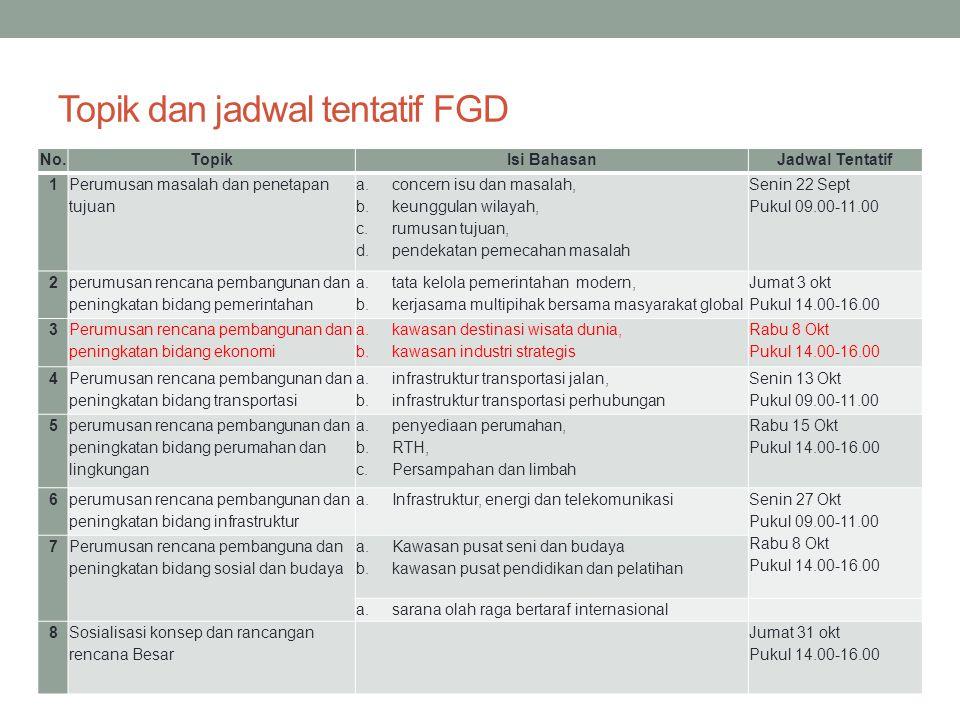 6.6.1. Sektor apa yang sekarang dominan dan yang potensial dikembangkan di Metropolitan Bandung.
