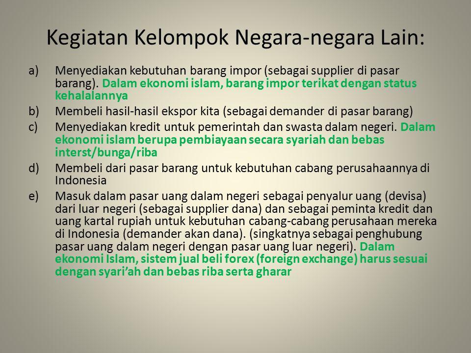 Kegiatan Kelompok Negara-negara Lain: a)Menyediakan kebutuhan barang impor (sebagai supplier di pasar barang). Dalam ekonomi islam, barang impor terik