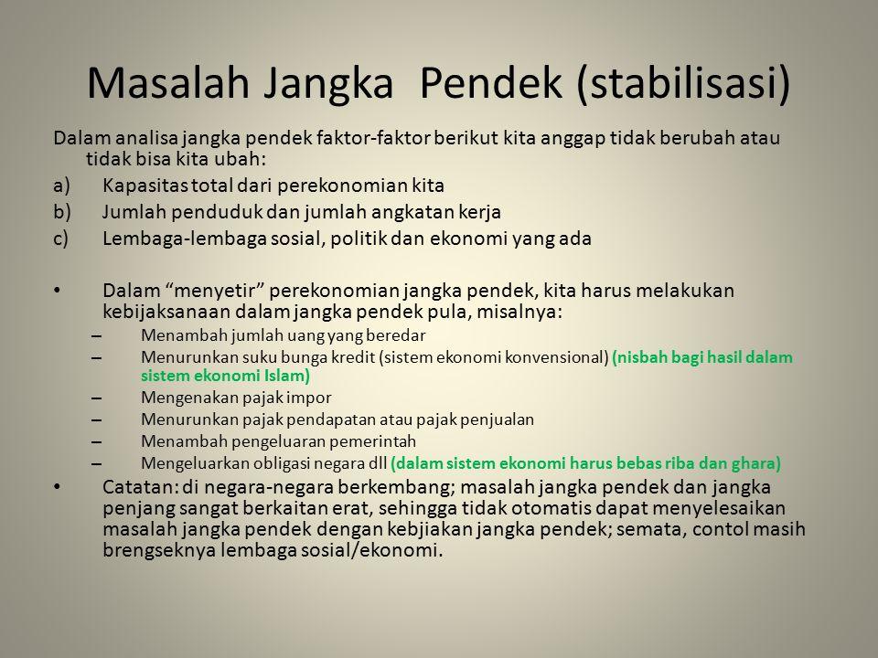 Masalah Jangka Pendek (stabilisasi) Dalam analisa jangka pendek faktor-faktor berikut kita anggap tidak berubah atau tidak bisa kita ubah: a)Kapasitas