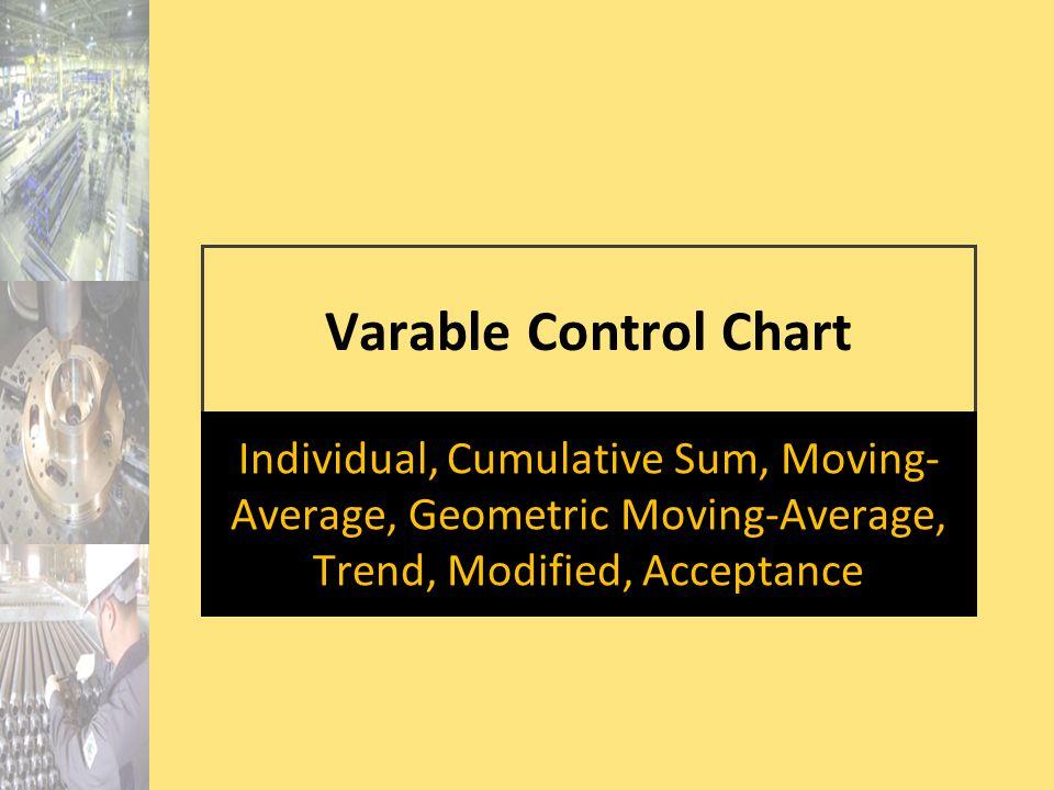 12 Peta Kendali Cumulative Sum Rata- rata Proses (1)  Menggunakan informasi dari seluruh sampel yang ada sebelumnya dengan menampilkan cumulative sum deviasi nilai sampel (misal rata-rata sampel) dari nilai target yang ditetapkan.