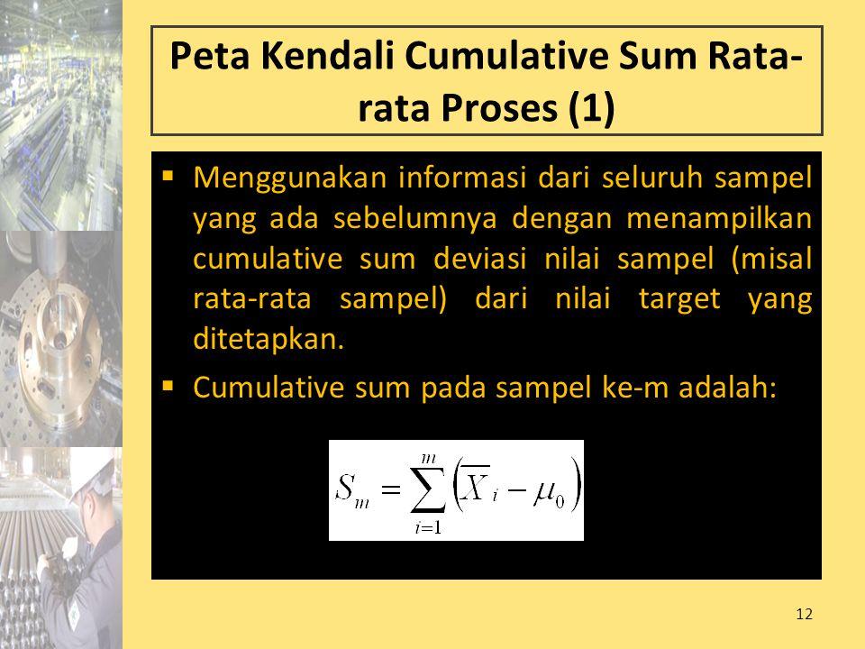 12 Peta Kendali Cumulative Sum Rata- rata Proses (1)  Menggunakan informasi dari seluruh sampel yang ada sebelumnya dengan menampilkan cumulative sum