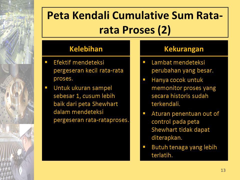 13 Peta Kendali Cumulative Sum Rata- rata Proses (2) Kelebihan  Efektif mendeteksi pergeseran kecil rata-rata proses.  Untuk ukuran sampel sebesar 1
