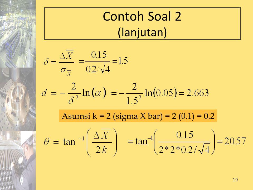 19 Contoh Soal 2 (lanjutan) Asumsi k = 2 (sigma X bar) = 2 (0.1) = 0.2