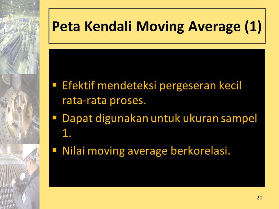 20 Peta Kendali Moving Average (1)  Efektif mendeteksi pergeseran kecil rata-rata proses.  Dapat digunakan untuk ukuran sampel 1.  Nilai moving ave