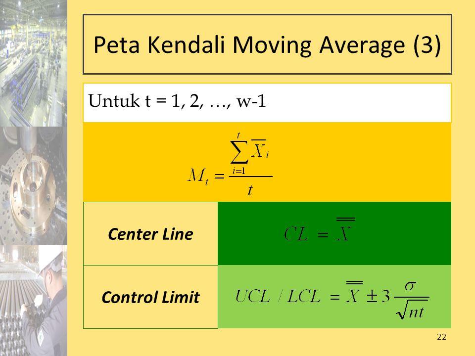 22 Peta Kendali Moving Average (3) Untuk t = 1, 2, …, w-1 Center Line Control Limit