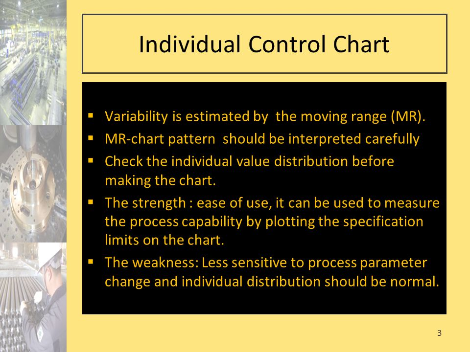 3 Individual Control Chart  Variability is estimated by the moving range (MR).  MR-chart pattern should be interpreted carefully  Check the individ