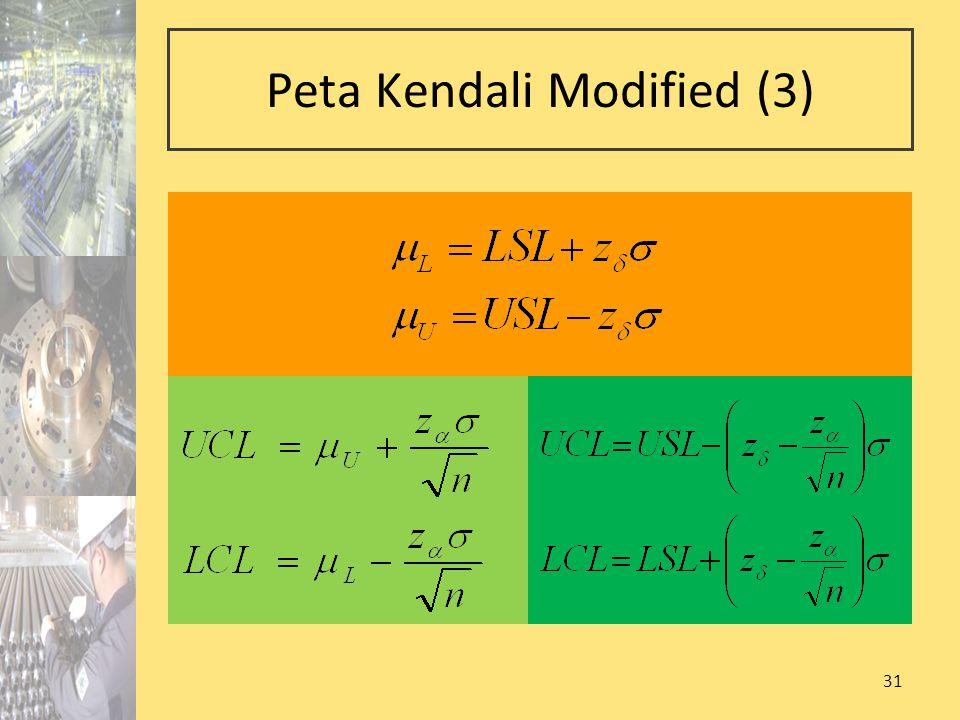 31 Peta Kendali Modified (3)