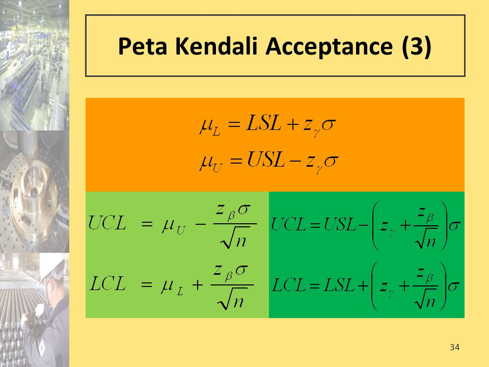 34 Peta Kendali Acceptance (3)