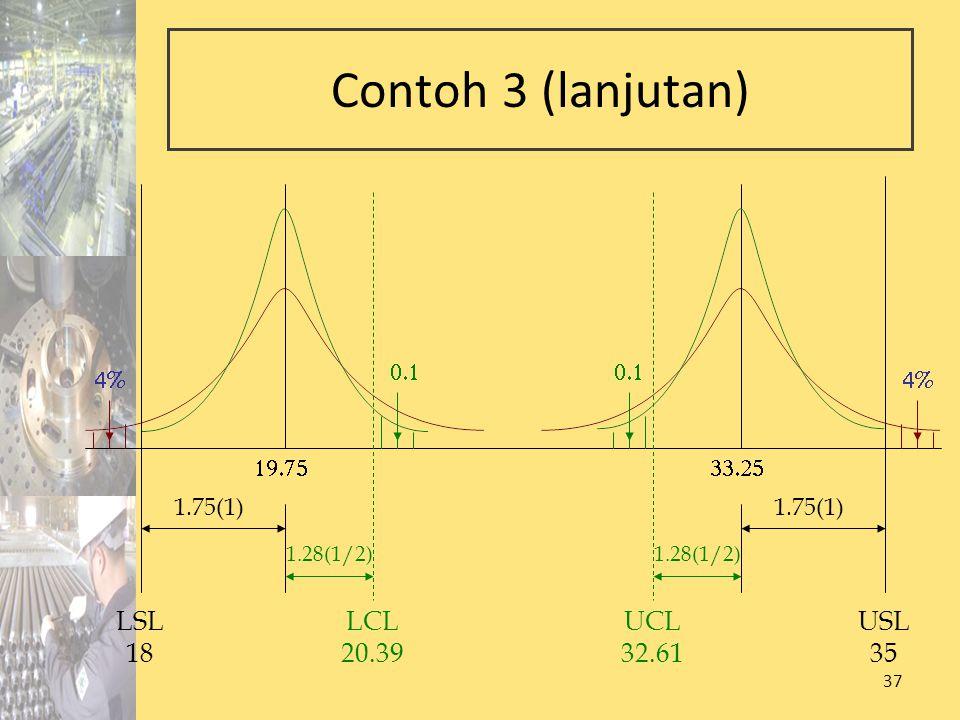 37 Contoh 3 (lanjutan) 1.28(1/2) LSL 18 USL 35  1.75(1)  LCL 20.39 UCL 32.61  