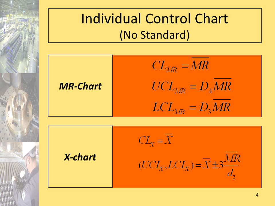 5 X-chart MR-chart Individual Control Chart (There is Standard)