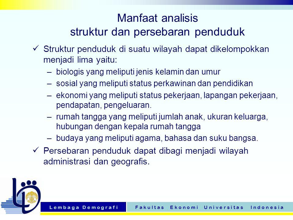 L e m b a g a D e m o g r a f iF a k u l t a s E k o n o m i U n i v e r s i t a s I n d o n e s i a Manfaat analisis struktur dan persebaran penduduk