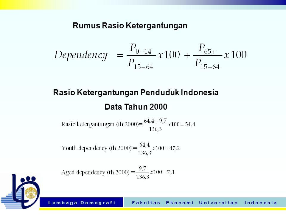 L e m b a g a D e m o g r a f iF a k u l t a s E k o n o m i U n i v e r s i t a s I n d o n e s i a Rasio Ketergantungan Penduduk Indonesia Data Tahu