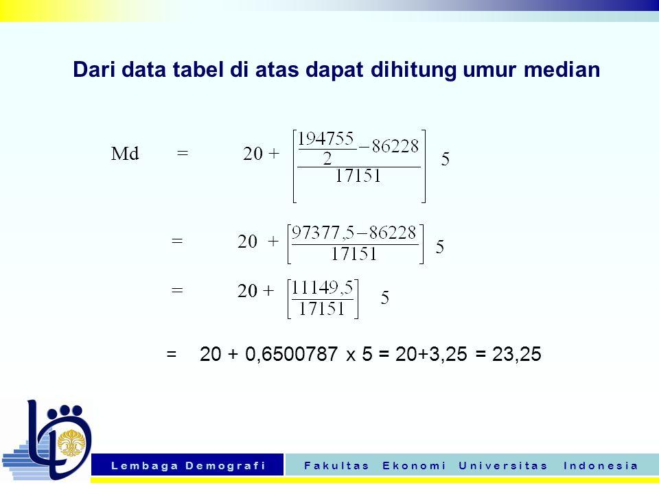 L e m b a g a D e m o g r a f iF a k u l t a s E k o n o m i U n i v e r s i t a s I n d o n e s i a Dari data tabel di atas dapat dihitung umur media