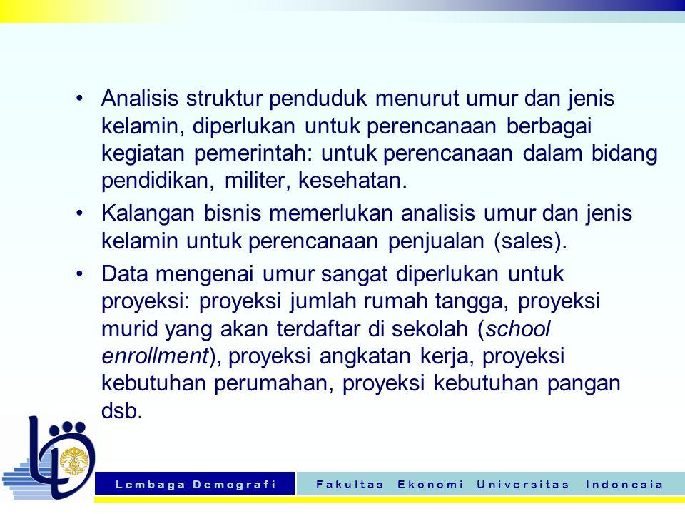 L e m b a g a D e m o g r a f iF a k u l t a s E k o n o m i U n i v e r s i t a s I n d o n e s i a Sebagai contoh, Tabel 7 menyajikan data penduduk Indonesia menurut kelompok umur lima tahunan dan jumlah kumulatifnya (dan persentase) dari data SUPAS 1995.