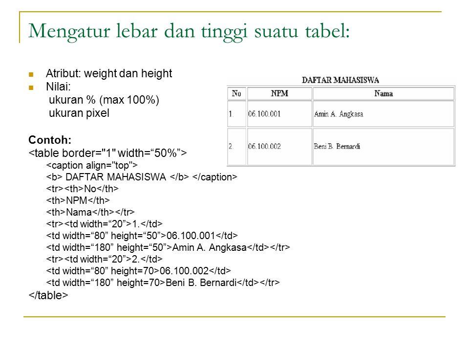 Perataan dalam tabel: horisontal: atribut align utk,, dan vertikal: atribut valign utk, dan Contoh: DAFTAR MAHASISWA No NPM Nama 1.